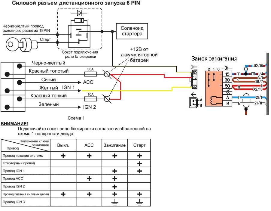 2. 1. Затем переходим к подключению разъема управления центральным замком.  Воздействовать непосредственно на мотор...